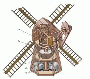 interno di mulino a vento ESCAPE='HTML'